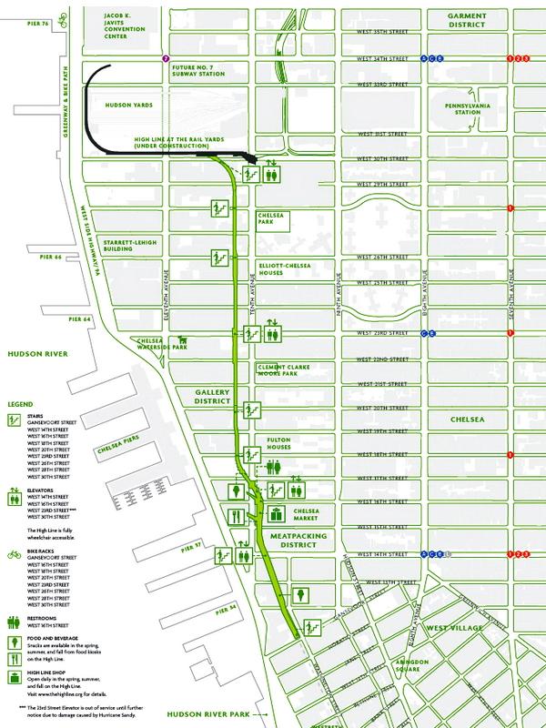 Plano del High Line